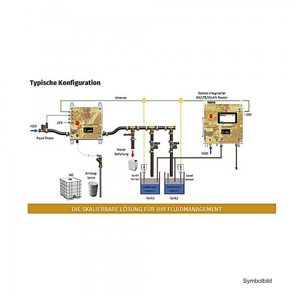 Fosia SFM iFC - Erweiterung Wassereingangsfilter Set